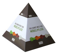 Dekopyramide