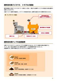 燃料用木質バイオマス トラブルの原因