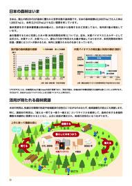 日本の森林はいま