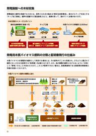 発電施設への木材収集