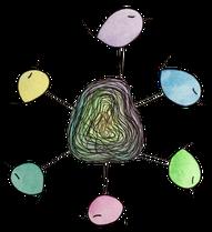 Die Piepmätze, Illustrationen kleiner, minimalistischer Vögel by silvanillion
