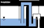 Aquaponik, Siphon, ohne Bohrung, keine Bohrung, undicht, Loch in Folie, Saugheber, Aquaponiksiphon, DIY, selber bauen