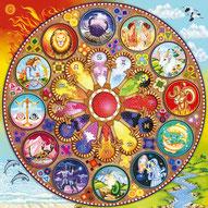 Apprendre les bases de l'astrologie par une formation de type cours-ateliers