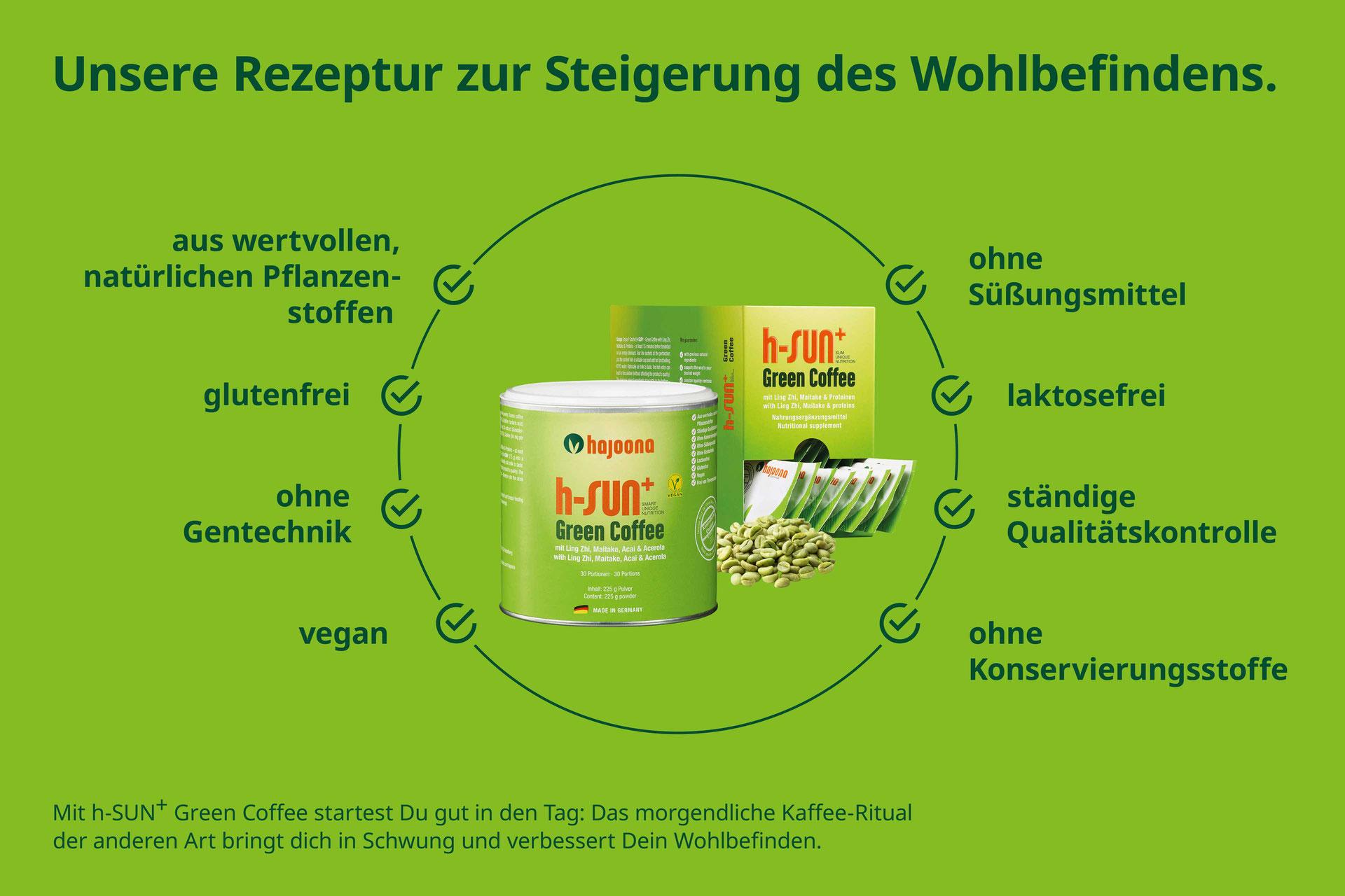 Grüne Kaffeebohnen zum Rösten Bewertungen