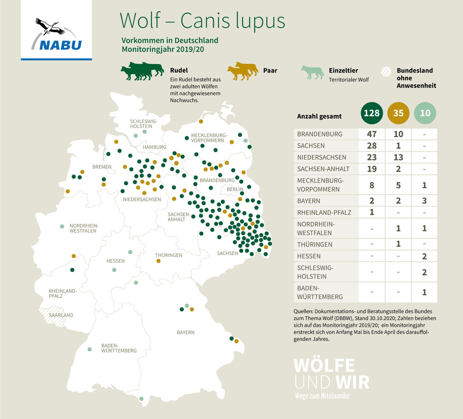 Wölfe In Brandenburg Karte.Verbreitung In Deutschland Stand Nov 2017 Beim Nabu