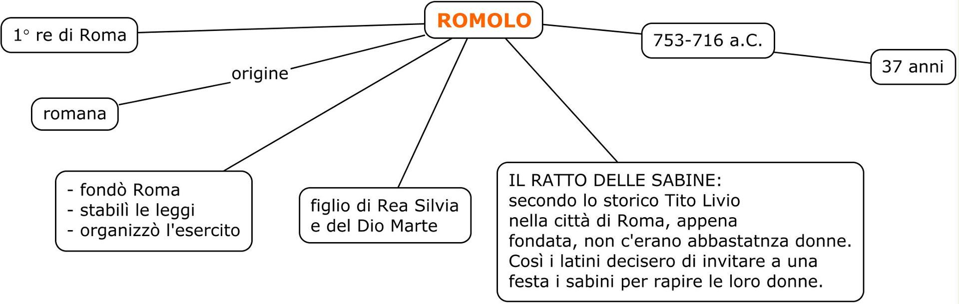 Powtoon Del Veneto Di Matilde Benvenuti Su Classemeraviglie