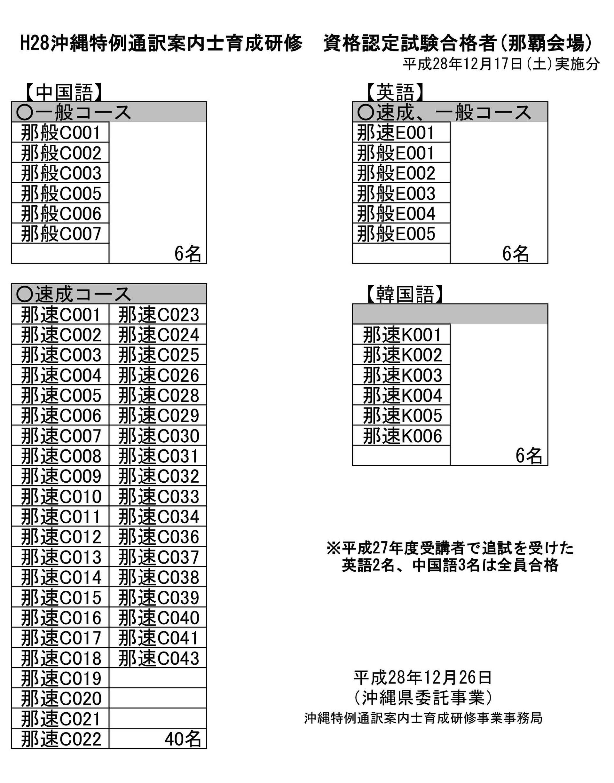 沖縄 県 地域 通訳 案内 士 試験