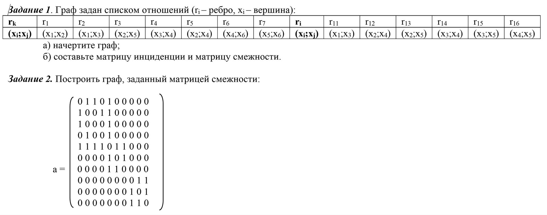 Дискретная математика - Сайт lizochekk!