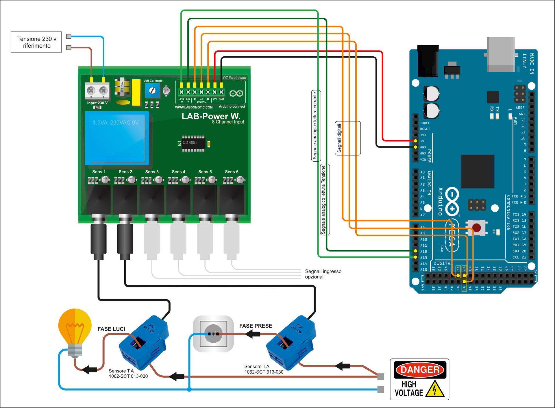 Schema Elettrico Per Serrande : Schema elettrico per domotica progettare un impianto