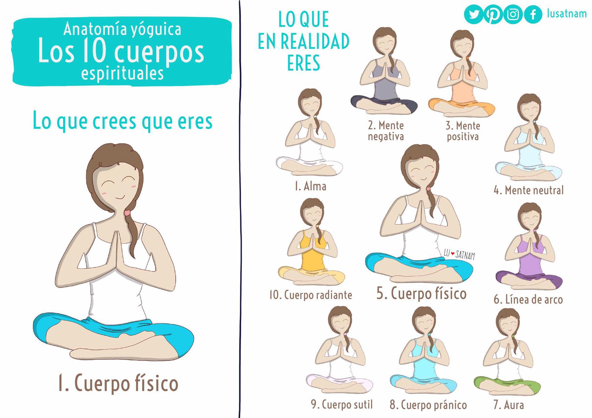 LOS 10 CUERPOS - Lusatnam. Ilustración para el alma