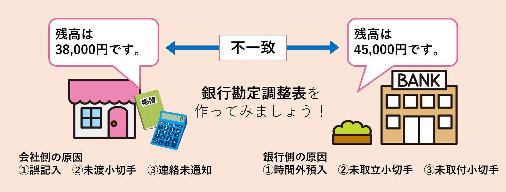 仮 勘定 ソフトウェア
