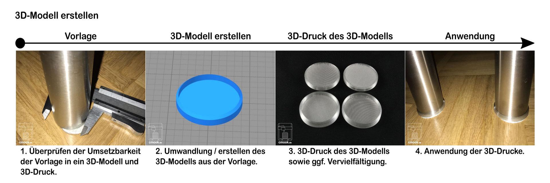 3d modell erstellen 3d druck produkte und 3d druck dienstleistungen frankfurt am main. Black Bedroom Furniture Sets. Home Design Ideas