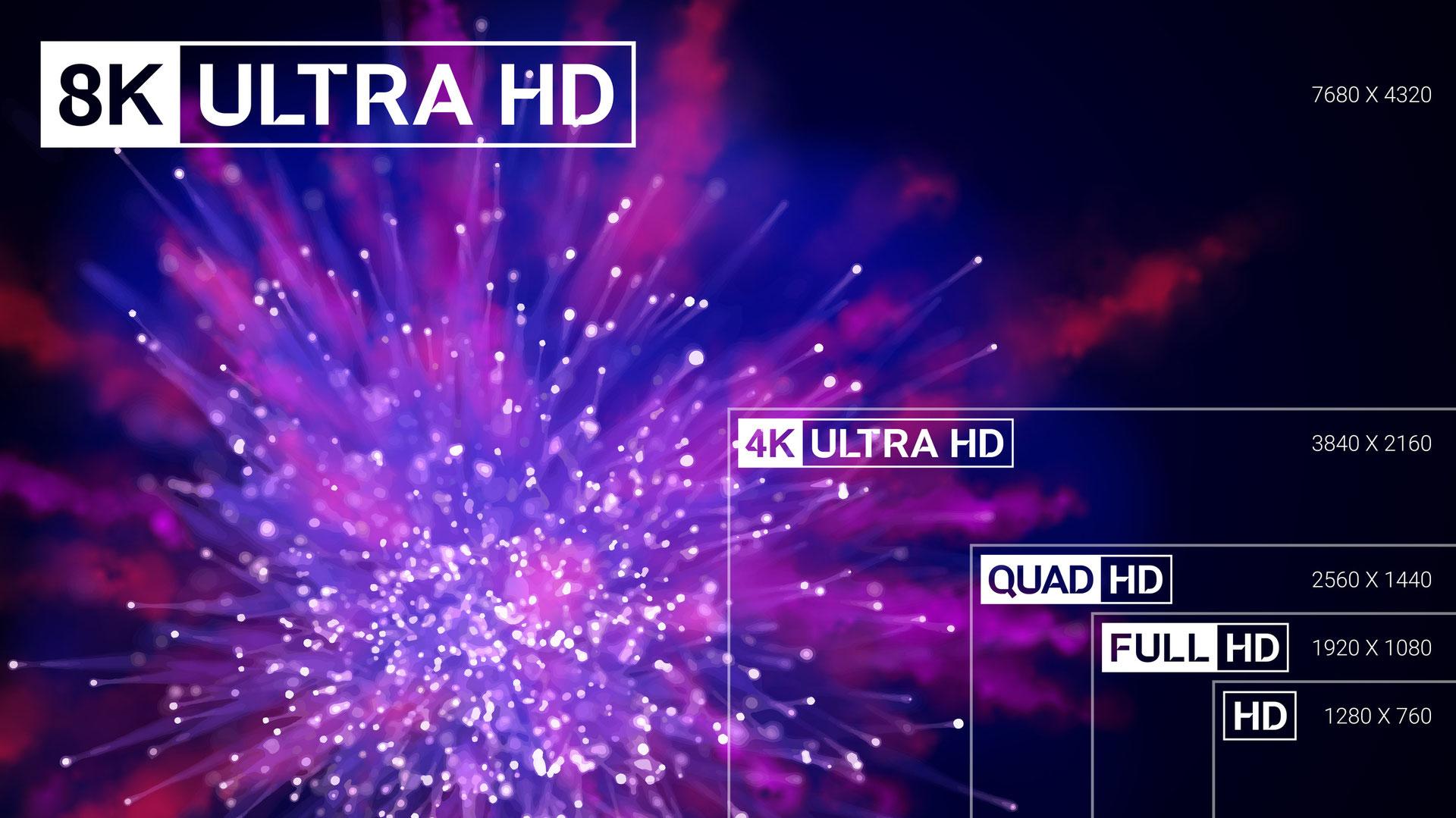 4k Auflösung 38402160 Pixel Ohne Teuren Kabeltausch Safetech