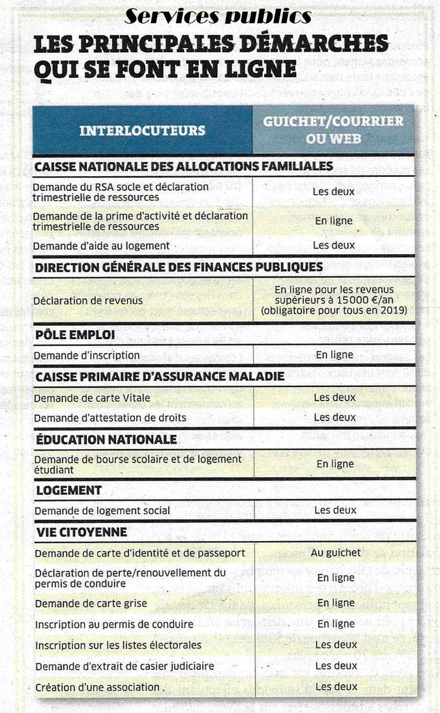 Demarches Administratives Site De Ru Du Rosset