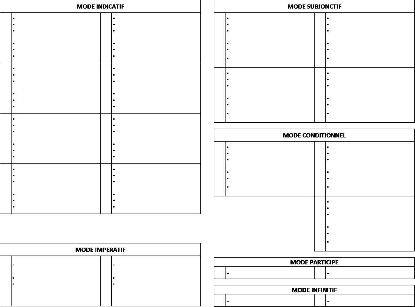 Tableau Muet De Conjugaison C Site De Anneirigoin