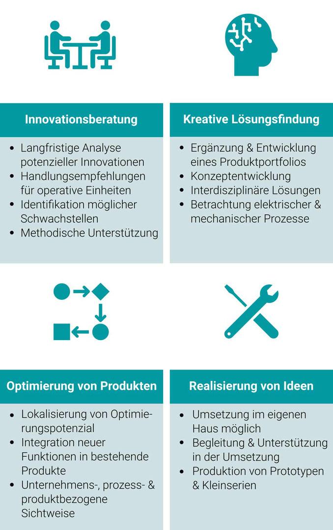 paXos Think Tank: Innovationsberatung, kreative Lösungsfindung, Optimierung von Produkten und Realisierung von Ideen
