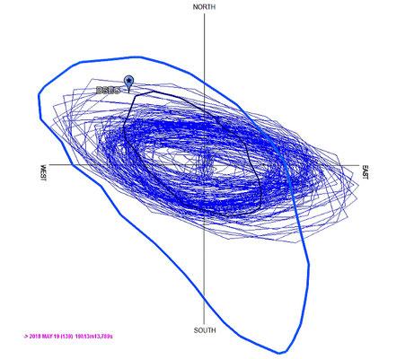 Das Happening: Particle Motion -Darstellung in Draufsicht verschnitten mit dem Umriss der Kalkbergscholle und ihrem Kern aus Anhydrit