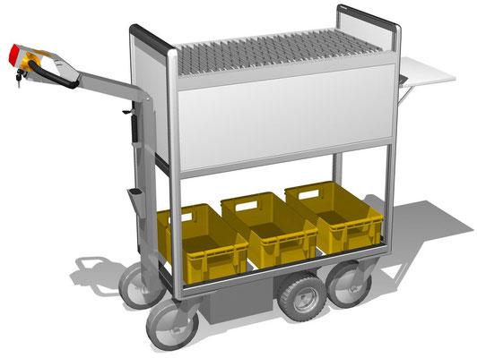 19 E-Mobil für Postsortierung in Sichthängetaschen, auch als verschließbare Variante mit Deckel möglich