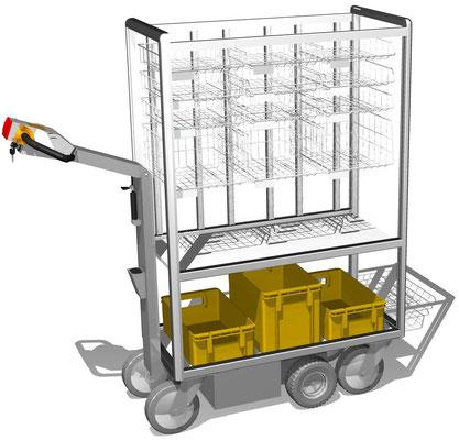 04 Elektromobil mit Sortierkörben, eine Ablageplatte für Pakete und Abstellfläche für Postkisten, BTH 1110x452x1516 mm