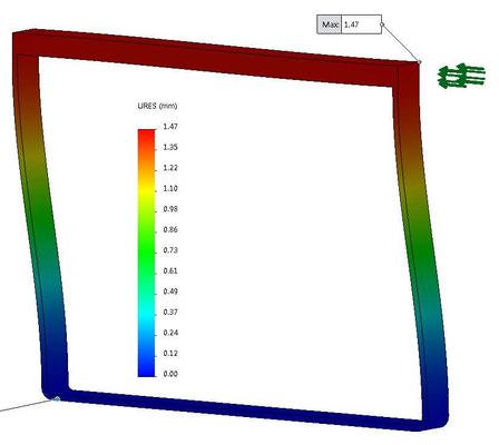 Calcul de déformation latérale du pied de table CosYa