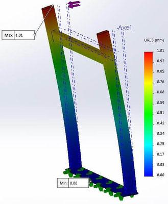 Calcul du pied de table HoYa sous charge latérale