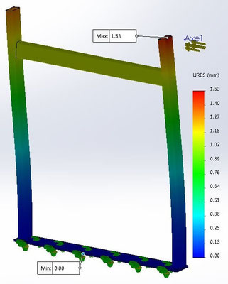 Calcul du pied en métal HoYa sous charge transversale