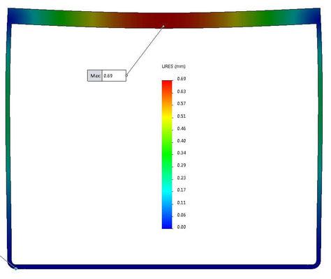 Calcul de déformation du pied de table CosYa