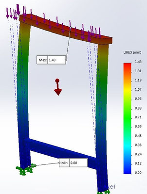 Calcul du pied de table métal Hoya