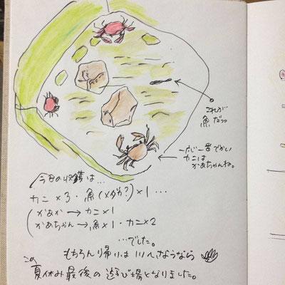 川遊び (2006. 8. 29TUE)