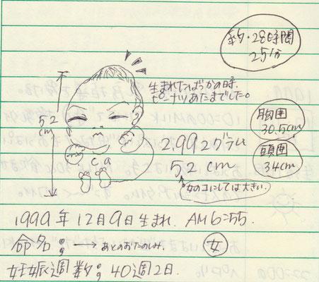 【生まれた直後の上子】the day my eldest daughter was born (1999.12.9).jpg
