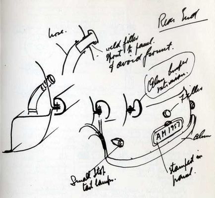 Issigonis's original concept sketch