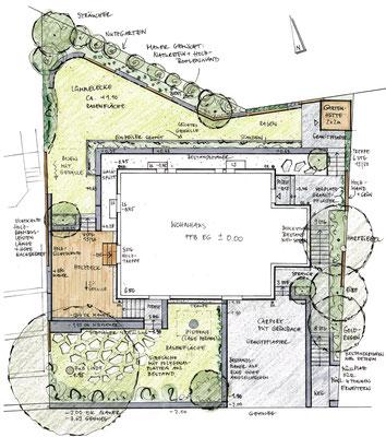 Übersichtsplan Gartengestaltung