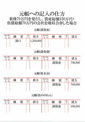 元帳(諸資産・諸負債・資本金・負ののれん)
