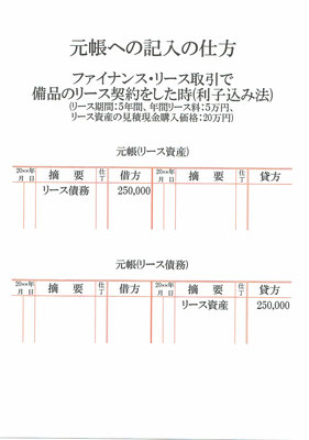 元帳(リース資産・リース債務)