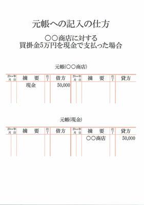元帳(○○商店・現金)