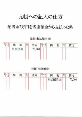 元帳(未払配当金・当座預金)