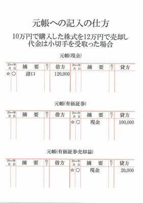 元帳(現金・有価証券・有価証券売却益)