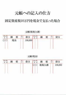 元帳(租税公課・現金)