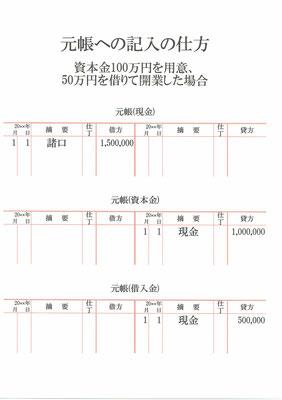 元帳(現金、資本金、借入金)