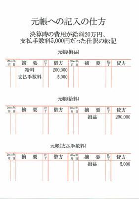 元帳(損益・給料・支払手数料)