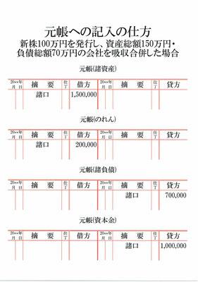 元帳(諸資産・のれん・諸負債・資本金)
