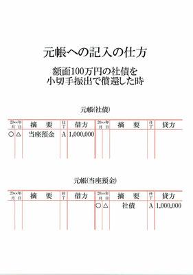 元帳(社債・当座預金)
