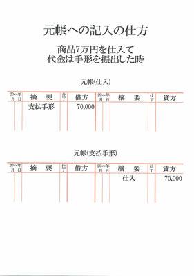 元帳(仕入・支払手形)