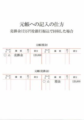 元帳(預金、売掛金)