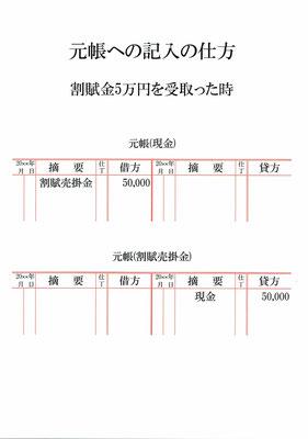 元帳(現金・割賦売掛金)