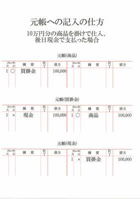 元帳(商品、買掛金、現金)