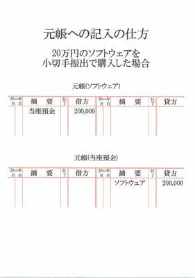 元帳(ソフトウェア・当座預金)
