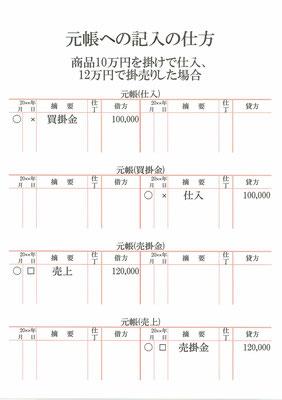 元帳(仕入・買掛金・売掛金・売上)