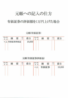 元帳(有価証券・有価証券評価益)