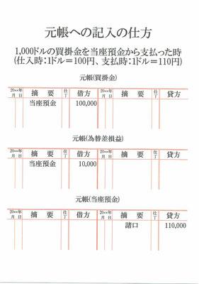 元帳(買掛金・為替差損益・当座預金)